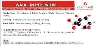 ITI/ Diploma / B. Com / B.A / B. Sc  Job Vacancy Online Virtual Walk-In Interview For  Glenmark Pharmaceuticals Ltd Colvale, Goa