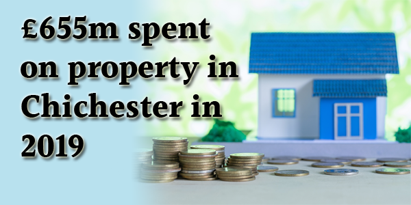 House, coins, pile, money spent on chichester property