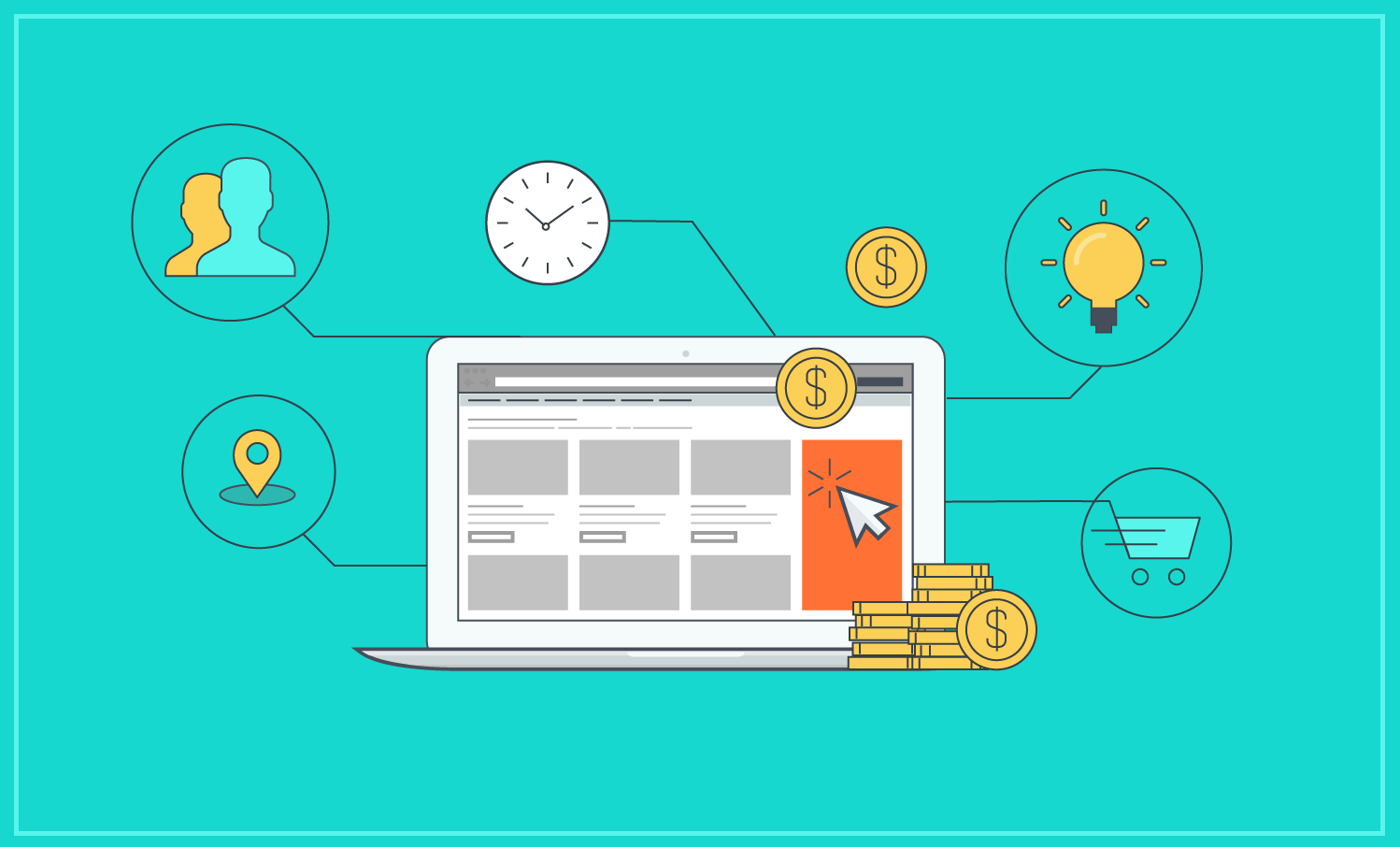 How Much Do Banner Ads Cost?