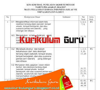 Download, Soal, Kisi-kisi, SMP, 2016,  Bahasa Indonesia, Word,