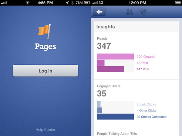 How To Manage Facebook business anaalytics