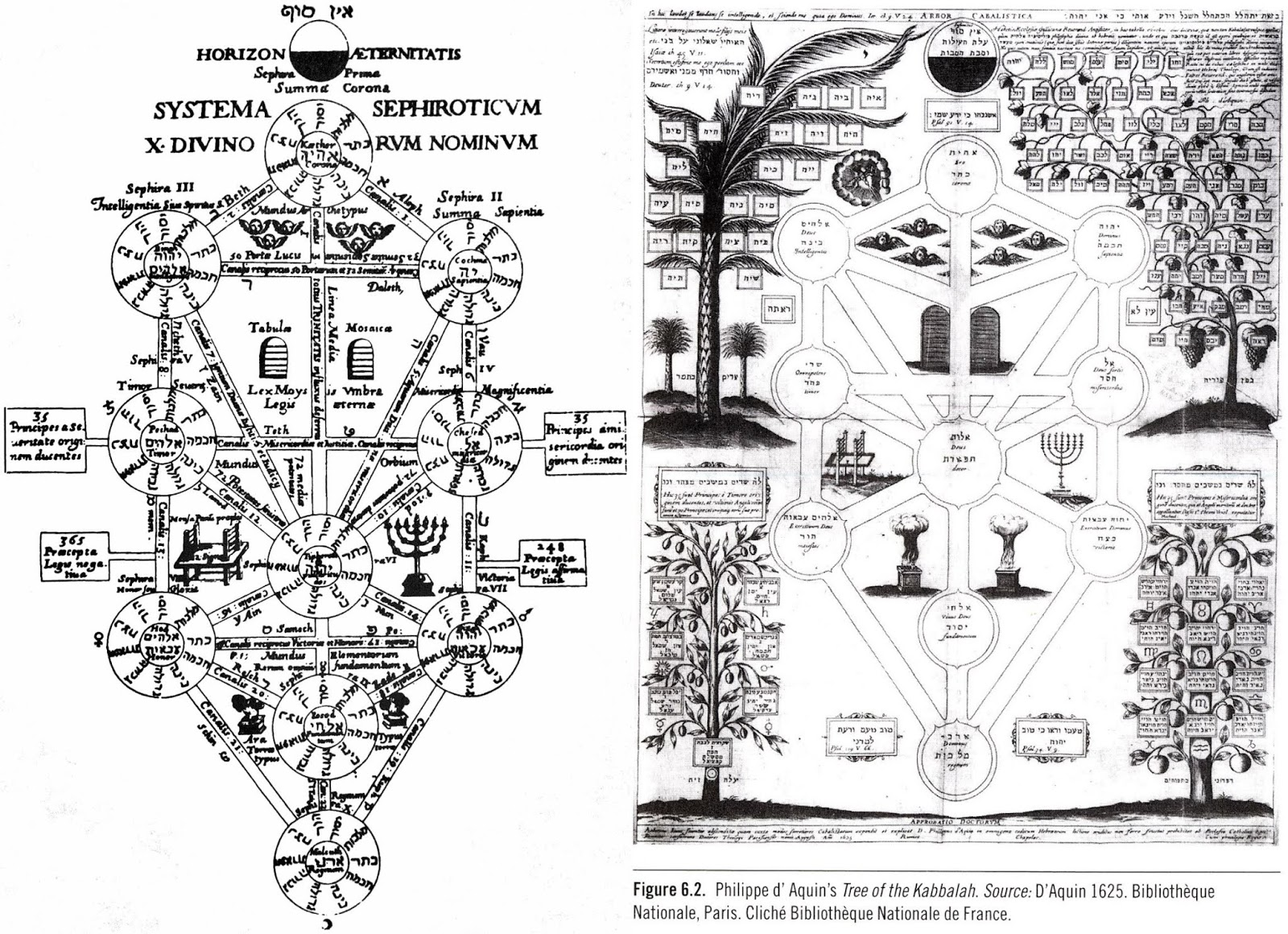 Tarot & Kabbalah in the 15th & early 16th Centuries: 4