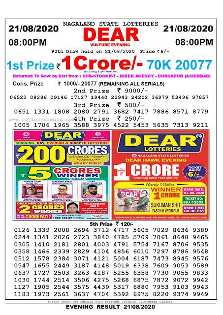 Nagaland State Lotteries 21-08-2020 Lottery Sambad Result 8:00 PM