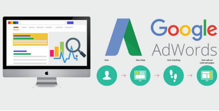 How to Run an Effective Google Ads Campaign