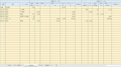 ダメージ計算 装備登録シート画面