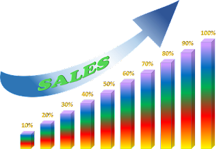 Cara meningkatkan penjualan