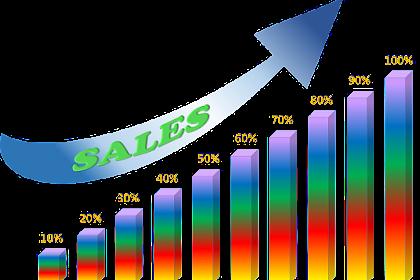 6 Cara Pasti untuk Meningkatkan Penjualan secara drastis