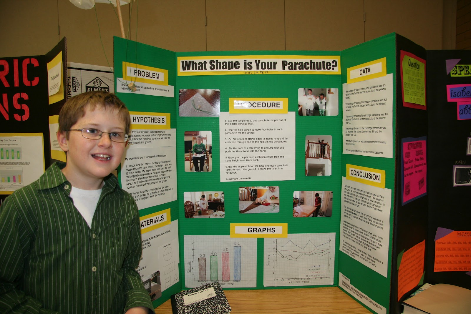 Fifth grade science projects