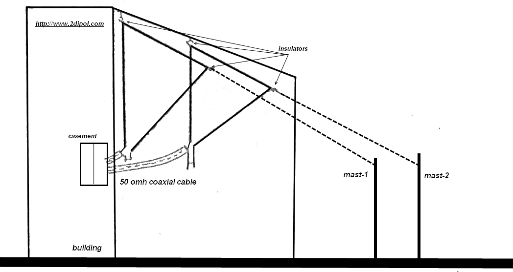 Ham Antenna Blog: two cell antenna delta for 40 meters