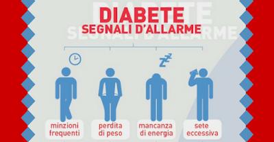 perdita di peso sete eccessiva fame eccessiva e minzione frequente