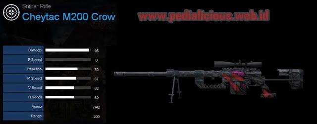 Detail Statistik Cheytac M200 Crow
