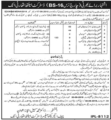 133 Charge Nurse Jobs in Attock