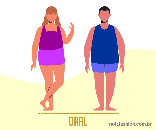 formato do corpo oral representado em ilustracao