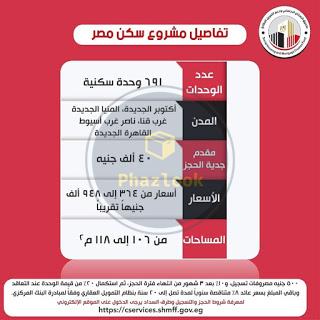 كراسة شروط سكن مصر 2020