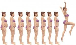 απωλεια βάρους