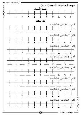 مذكرة حساب للصف الاول الابتدائي ترم اول 2020 للاستاذ محمد علي الكفراوي