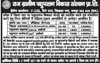 Raj Gramin Pashupalan Vikas Sansthan Recruitment