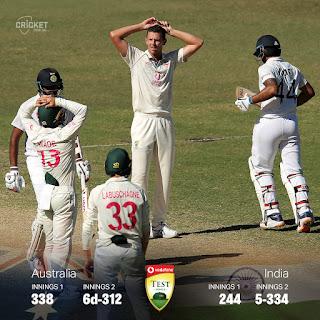 Australia vs India 3rd Test 2021 Highlights