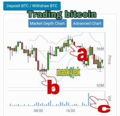 Trik trading di vip bitcoin