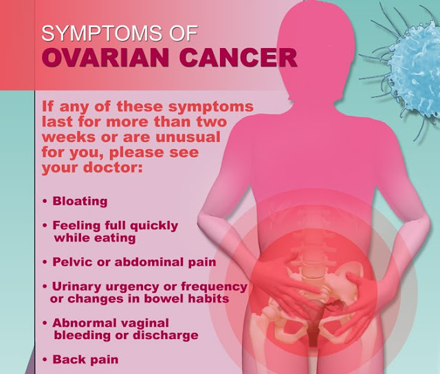 10 Early Symptoms Of Ovarian Cancer That Women Should Never Ignore!