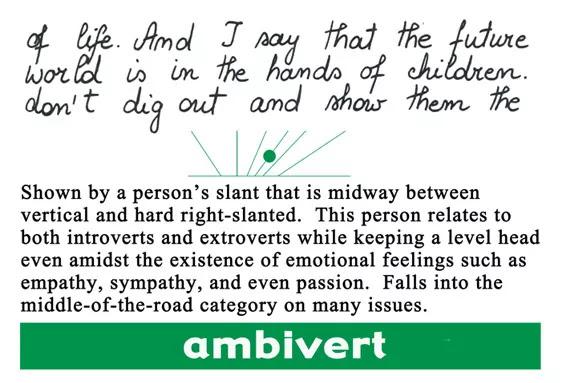 CD slant sample | Ambivert | apdaga