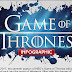 Game of Thrones Season 7 #Infographic