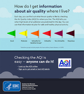 Information about Air Quality, CDC