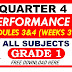 SECOND PERFORMANCE TASK GRADE 1 Q4