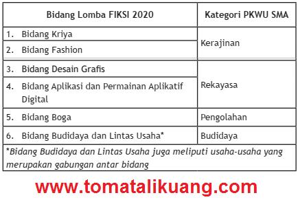 bidang lomba fiksi 2020 tomatalikuang.com