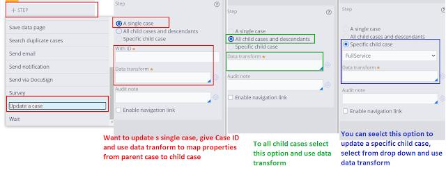 update case shape