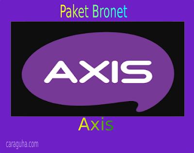 bronet axis