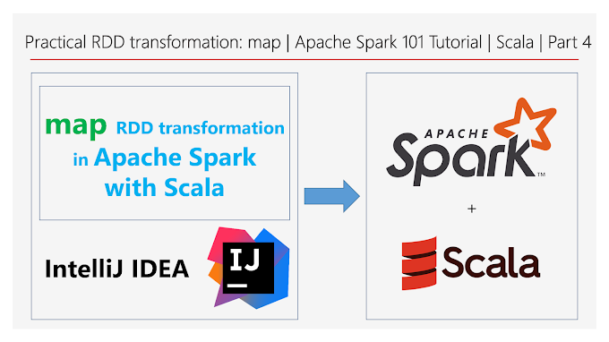 Practical RDD transformation: map | Apache Spark 101 Tutorial | Scala | Part 4