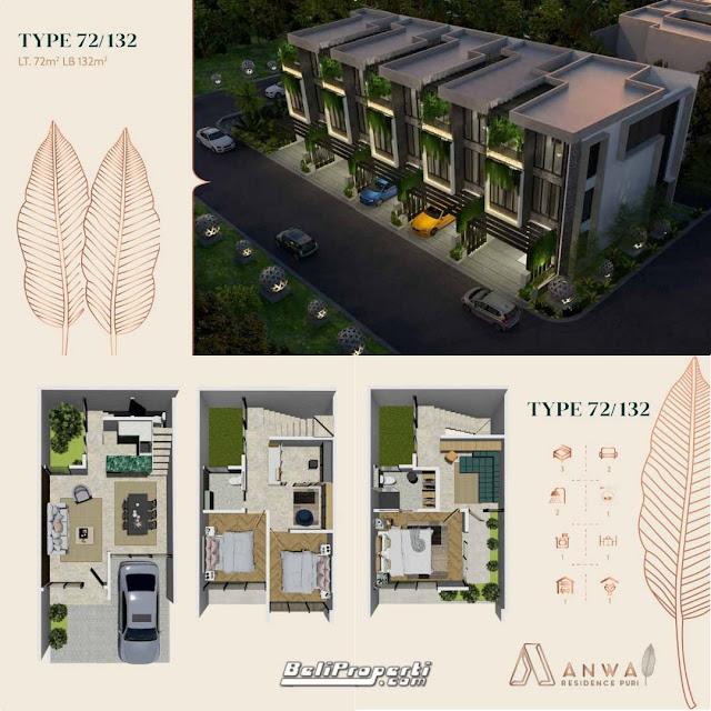 marketing pemasaran anwa residence puri