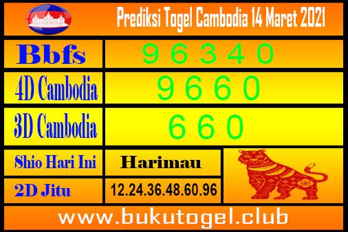 Prediksi Cambodia 14 Maret 2021