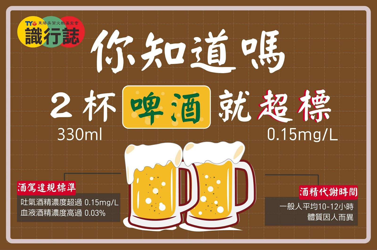 2019酒駕新制-你知道嗎,2杯啤酒就超標?酒駕檢測標準