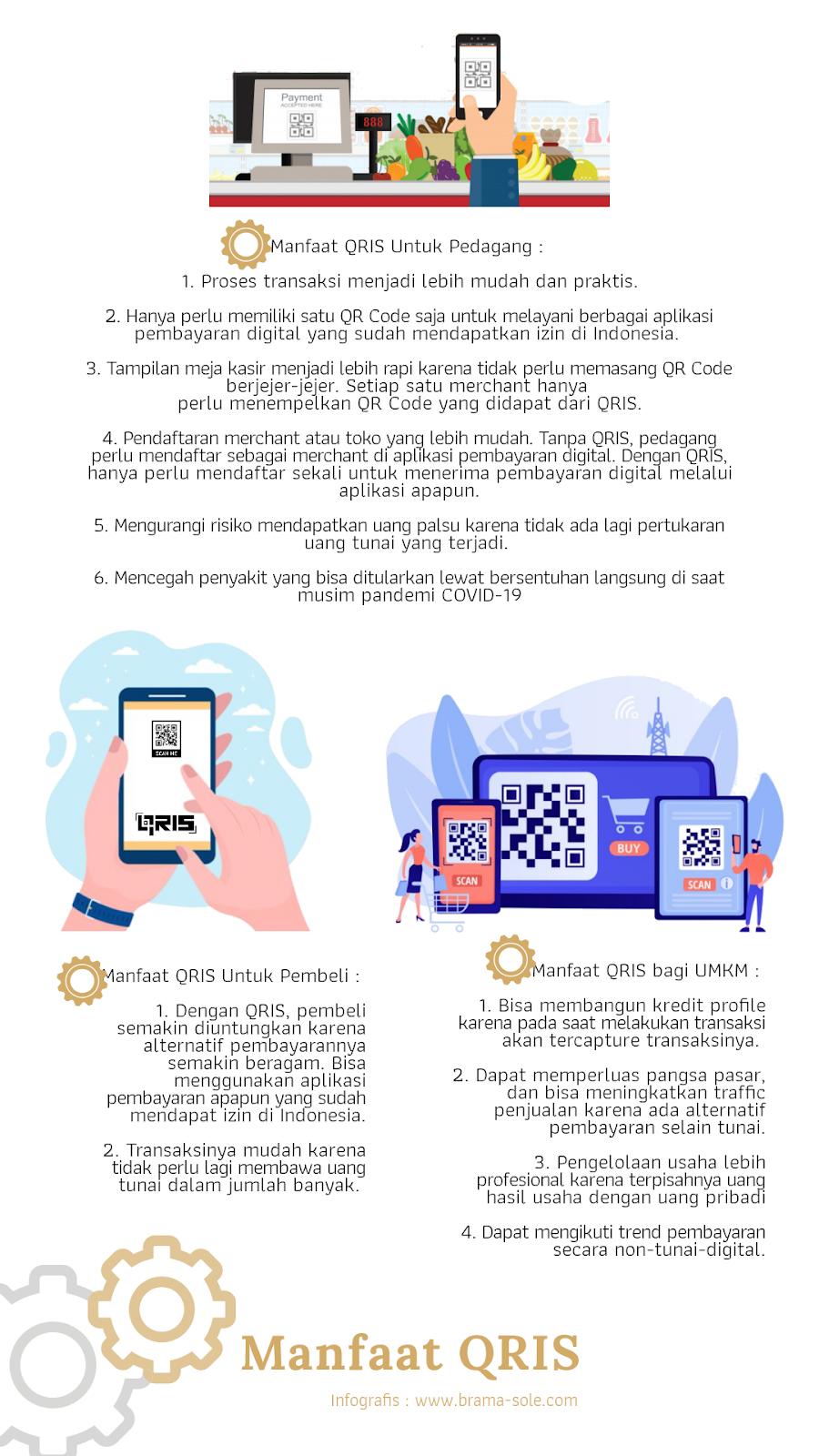 Berikut ini adalah infografis dari manfaat QRIS untuk pedagang, pembeli, dan pelaku UMKM :