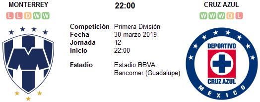 Monterrey vs Cruz Azul en VIVO