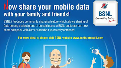 How to activate BSNL 20gb for Rs 50 Data Plan