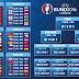 EURO 2016 : Jadual Perlawanan EURO 2016 Waktu Malaysia