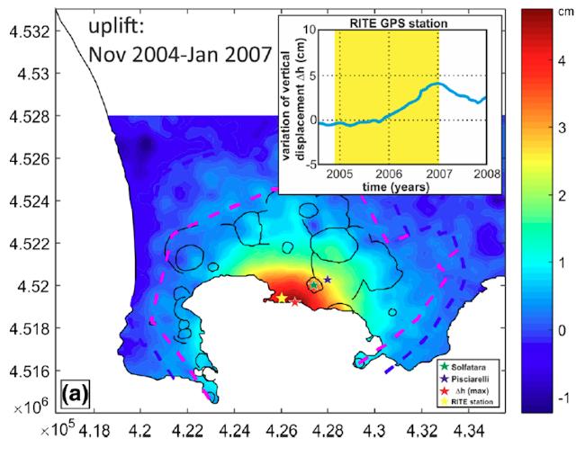 A ground deformation chart of Campi Flegrei showing uplift between 2004 - 2007