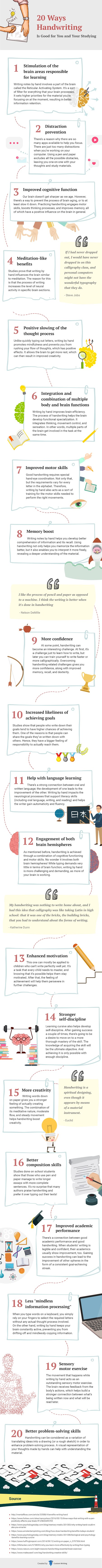 20 Ways Handwriting Is Good for You and Your Studying #infographic #Handwriting #Studying #Writing Tips