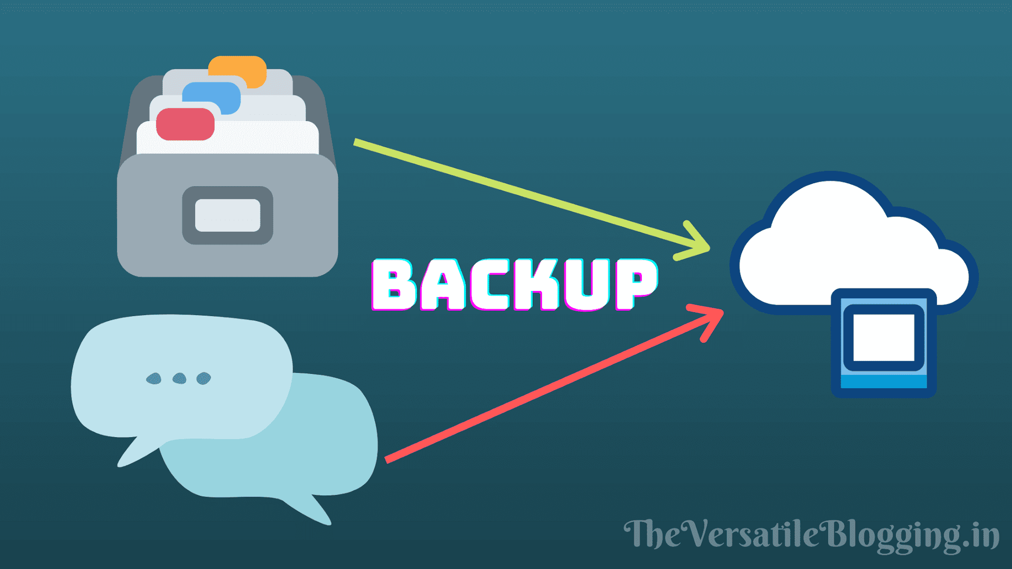Backup Your Phone Data Online | TheVersatileBlogging.in