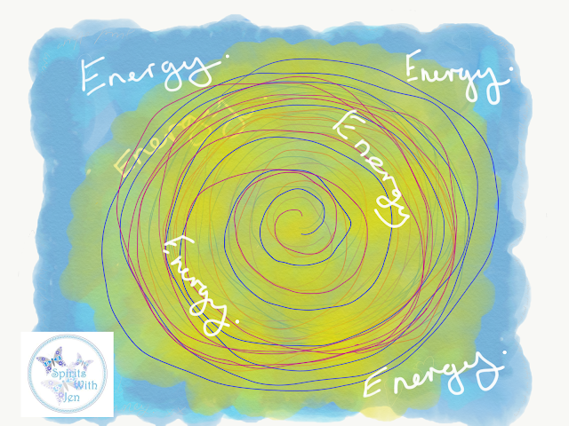 I Can Read Your Energy!   Do you know what your energy is attracting? What is the energy you are in right now?  What is your energy drawing in or is it stuck?