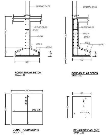 Detail Pondasi Telapak : detail, pondasi, telapak, Metode, Pelaksanaan, Pondasi, Footplat
