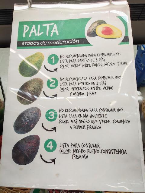 When to eat avocados--
