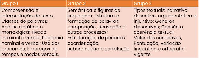 Estudar sozinho em casa para concurso - Língua Portuguesa