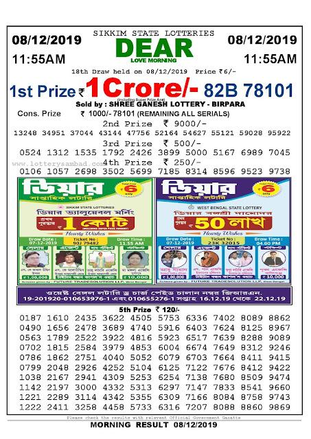 Lottery Sambad 08-12-2019 Sikkim State Lottery Result 11.55 AM-sambadlottery.org