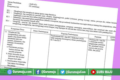 Silabus PJOK SMP Kelas 9 Kurikulum 2013 Revisi 2018