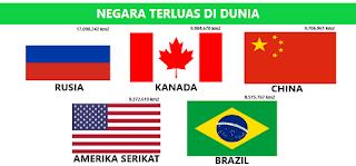 Daftar Negara Terluas Di Dunia