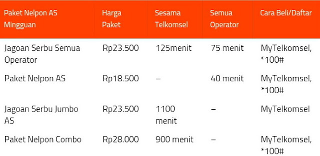 Cara Paket Nelpon Kartu AS Telkomsel Terbaru 2021